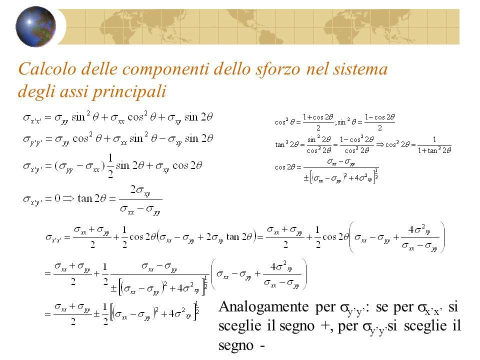 Calcolo delle componenti dello sforzo nel sistema degli assi principali Analogamente per yy : se per xx si sceglie il segno +, per yy si sceglie il se