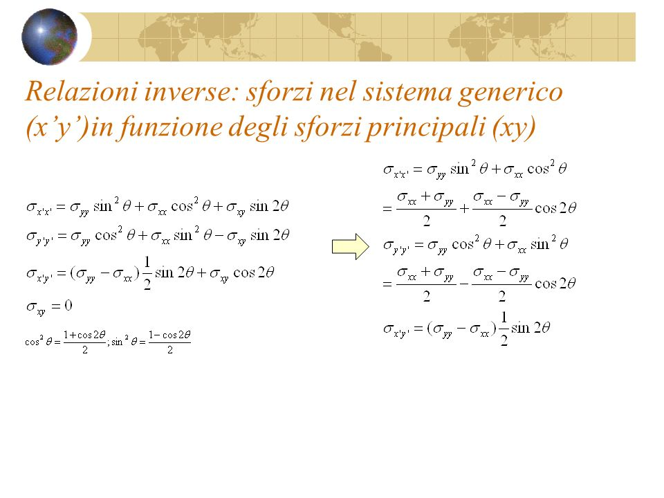 Relazioni inverse: sforzi nel sistema generico (xy)in funzione degli sforzi principali (xy)