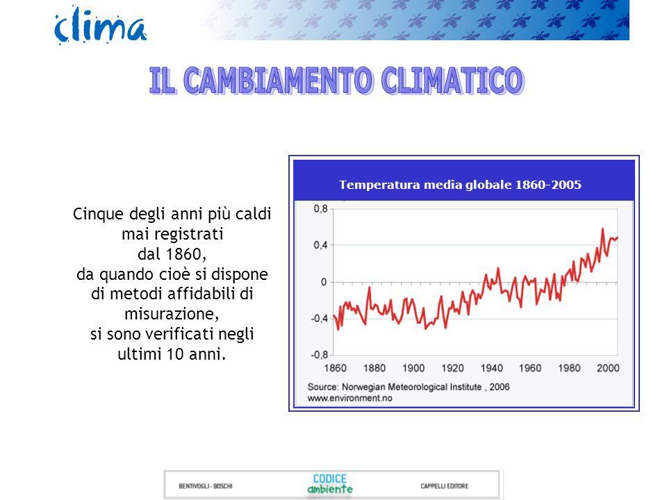 Cinque degli anni più caldi mai registrati dal 1860, da quando cioè si dispone di metodi affidabili di misurazione, si sono verificati negli ultimi 10 anni.