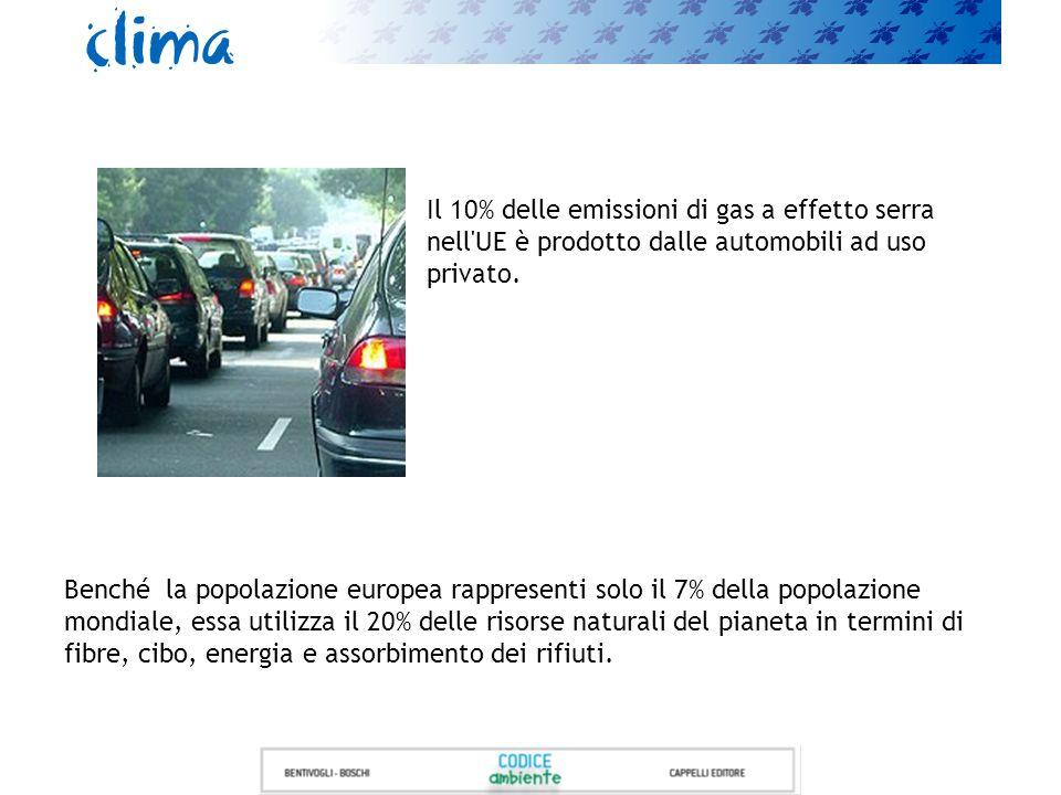 Il 10% delle emissioni di gas a effetto serra nell UE è prodotto dalle automobili ad uso privato.