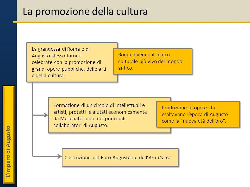 Limpero di Augusto La promozione della cultura La grandezza di Roma e di Augusto stesso furono celebrate con la promozione di grandi opere pubbliche,