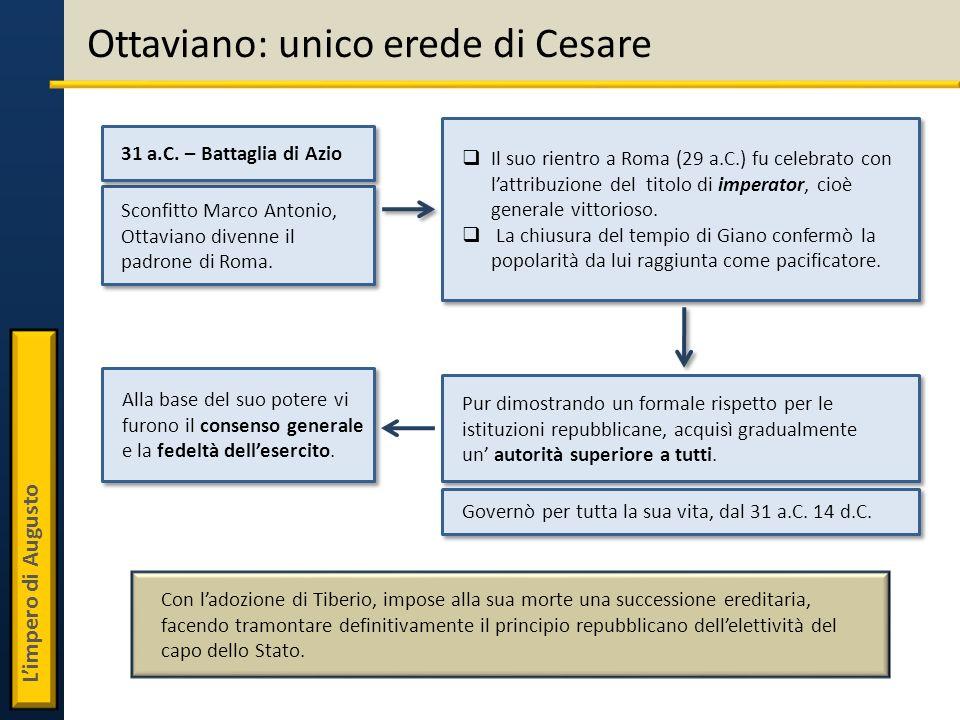 Ottaviano: unico erede di Cesare Sconfitto Marco Antonio, Ottaviano divenne il padrone di Roma. Il suo rientro a Roma (29 a.C.) fu celebrato con lattr