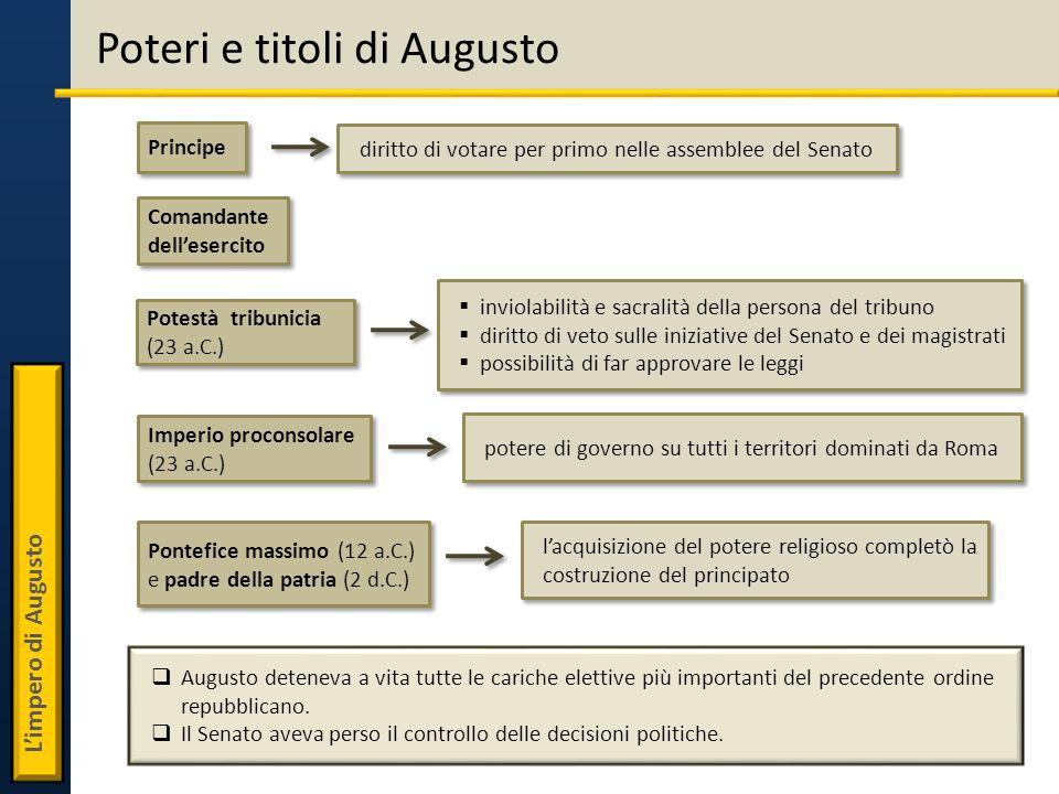 Limpero di Augusto Poteri e titoli di Augusto Augusto deteneva a vita tutte le cariche elettive più importanti del precedente ordine repubblicano. Il