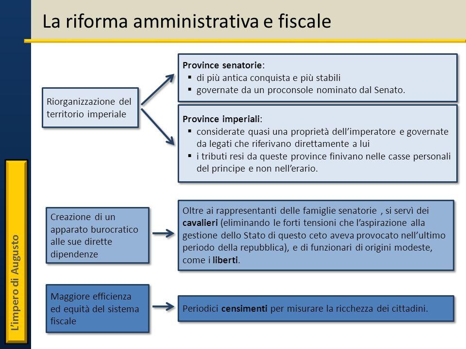 Limpero di Augusto La riorganizzazione dellesercito Riduzione delle legioni a 25 di 6000 uomini ciascuna.