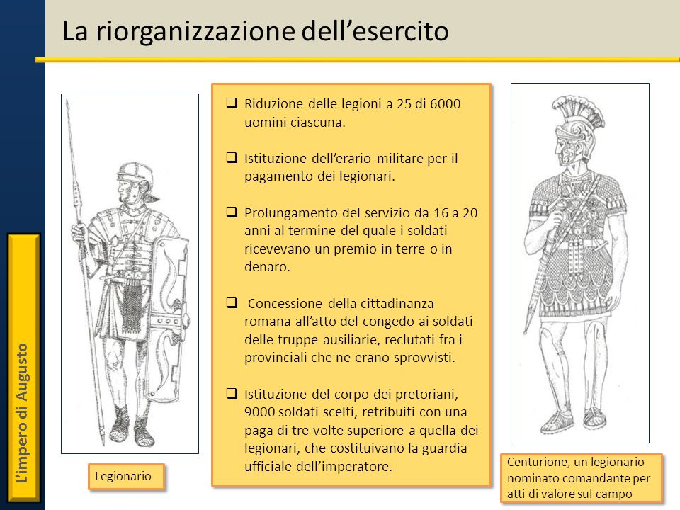 Limpero di Augusto La riorganizzazione dellesercito Riduzione delle legioni a 25 di 6000 uomini ciascuna. Istituzione dellerario militare per il pagam