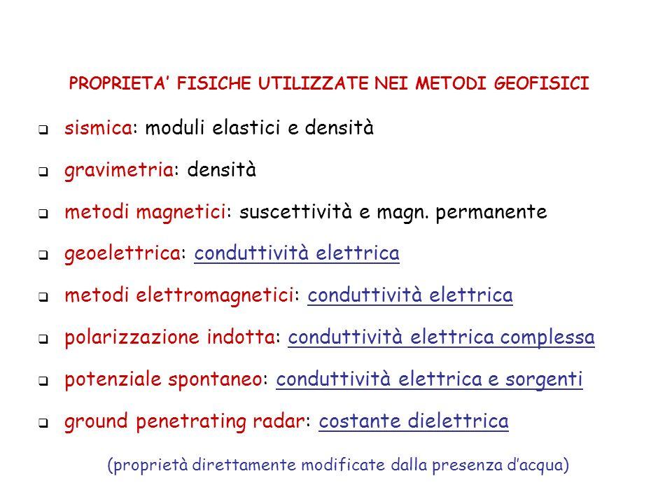 sismica: moduli elastici e densità gravimetria: densità metodi magnetici: suscettività e magn.