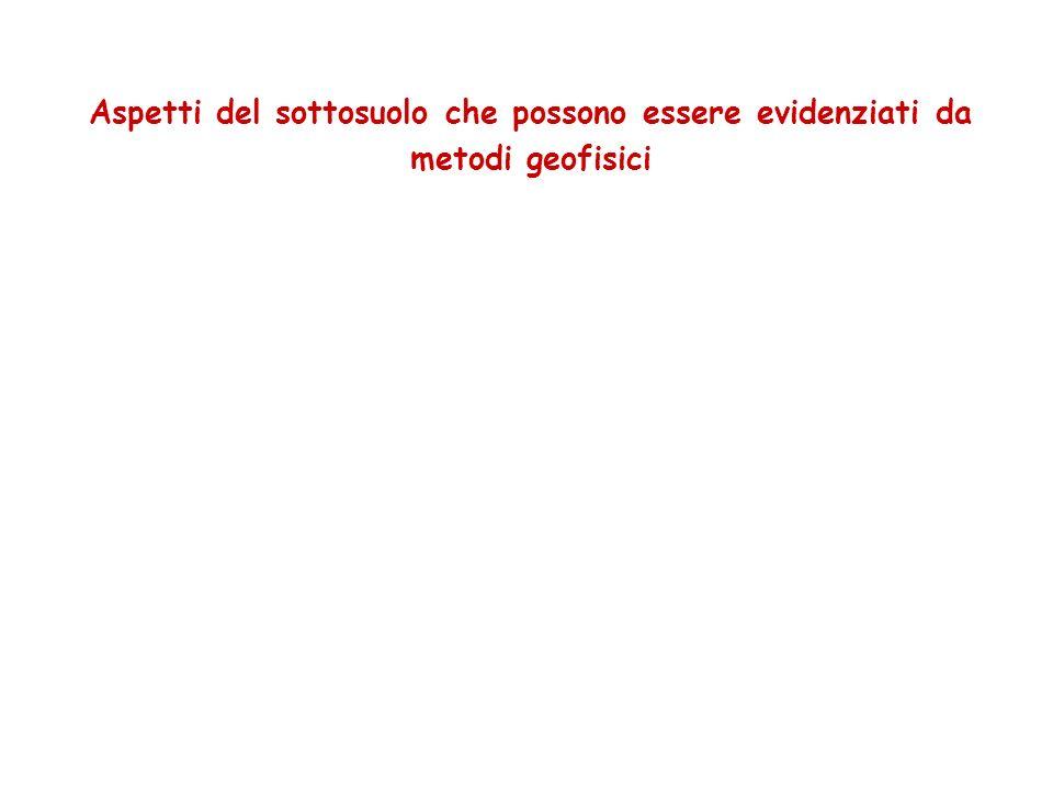 Aspetti del sottosuolo che possono essere evidenziati da metodi geofisici