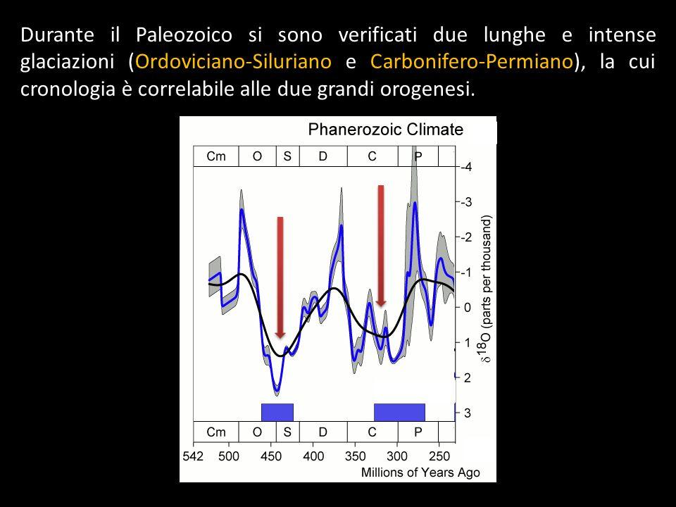 Durante il Paleozoico si sono verificati due lunghe e intense glaciazioni (Ordoviciano-Siluriano e Carbonifero-Permiano), la cui cronologia è correlab