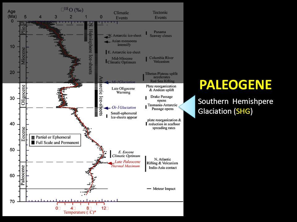 Southern Hemishpere Glaciation (SHG) PALEOGENE
