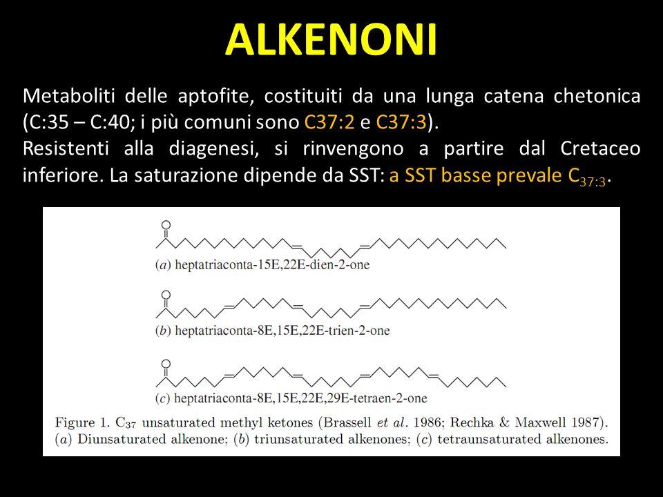 ALKENONI Metaboliti delle aptofite, costituiti da una lunga catena chetonica (C:35 – C:40; i più comuni sono C37:2 e C37:3). Resistenti alla diagenesi