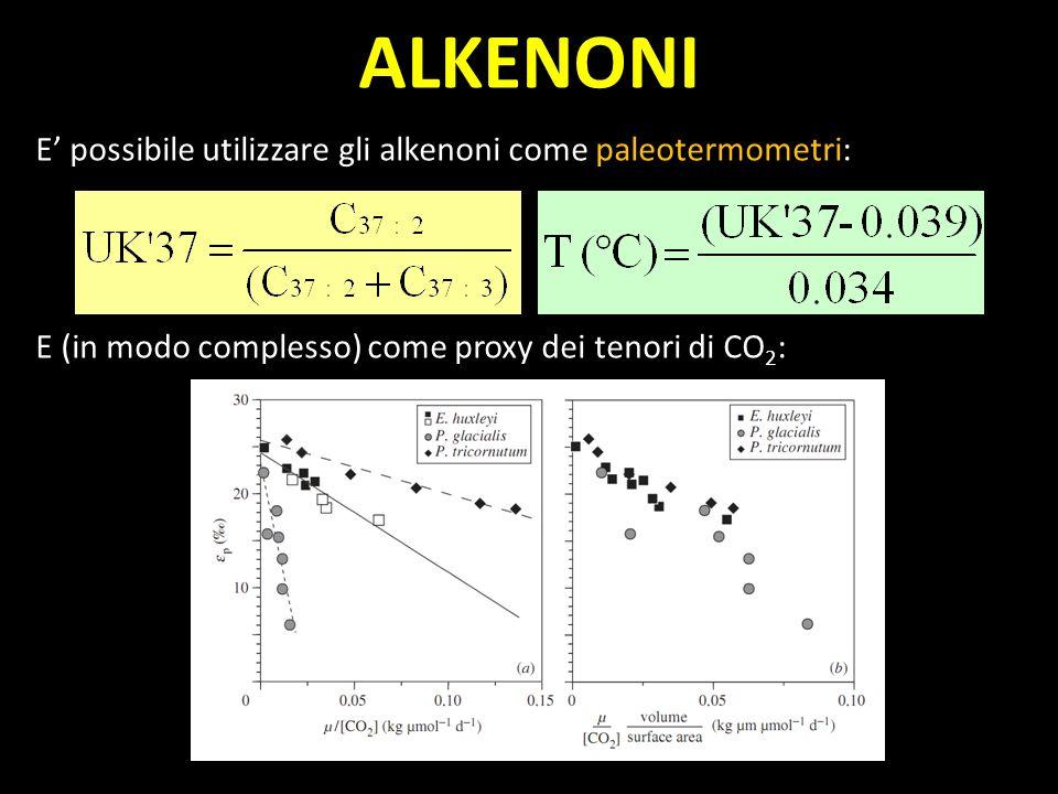 ALKENONI E possibile utilizzare gli alkenoni come paleotermometri: E (in modo complesso) come proxy dei tenori di CO 2 :