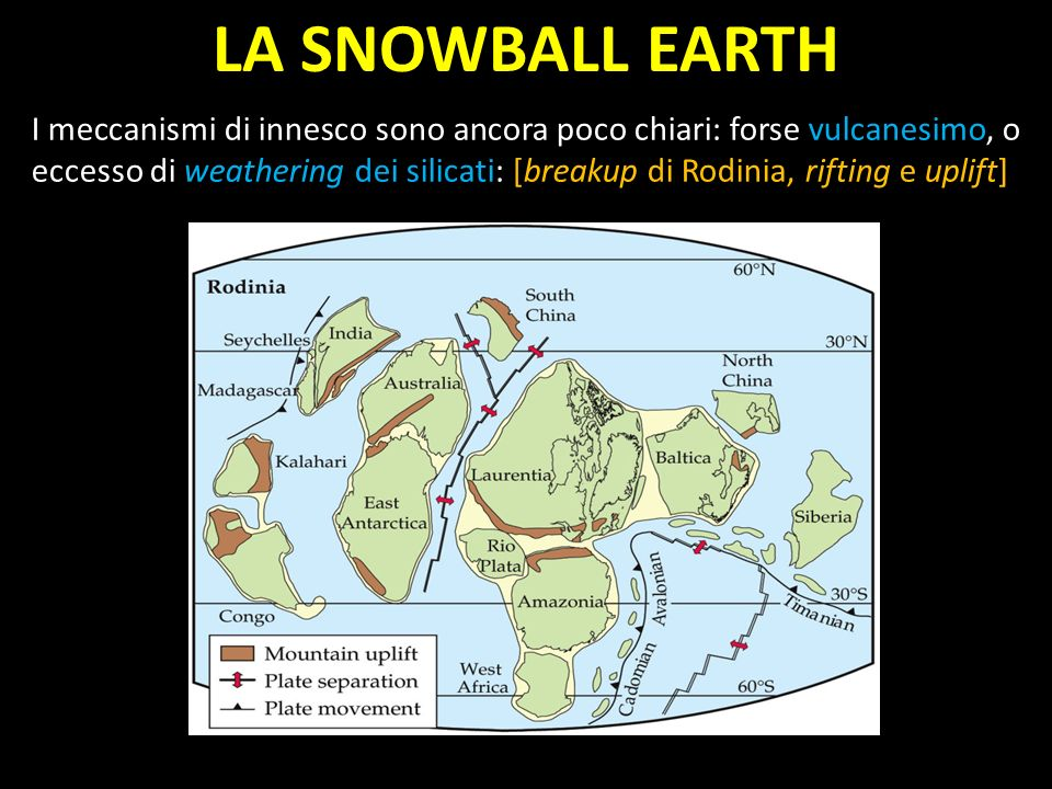 I meccanismi di innesco sono ancora poco chiari: forse vulcanesimo, o eccesso di weathering dei silicati: [breakup di Rodinia, rifting e uplift] LA SNOWBALL EARTH