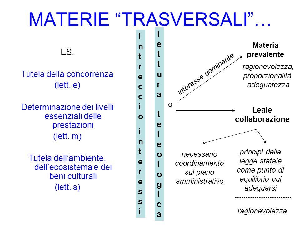 MATERIE TRASVERSALI… ES. Tutela della concorrenza (lett. e) Determinazione dei livelli essenziali delle prestazioni (lett. m) Tutela dellambiente, del
