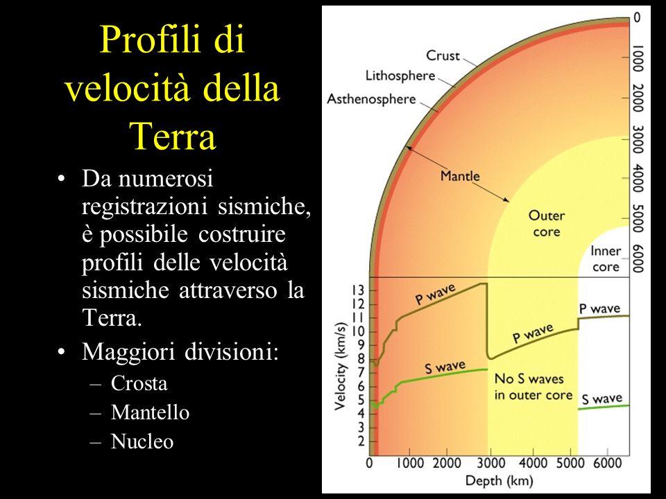 Profili di velocità della Terra Da numerosi registrazioni sismiche, è possibile costruire profili delle velocità sismiche attraverso la Terra. Maggior