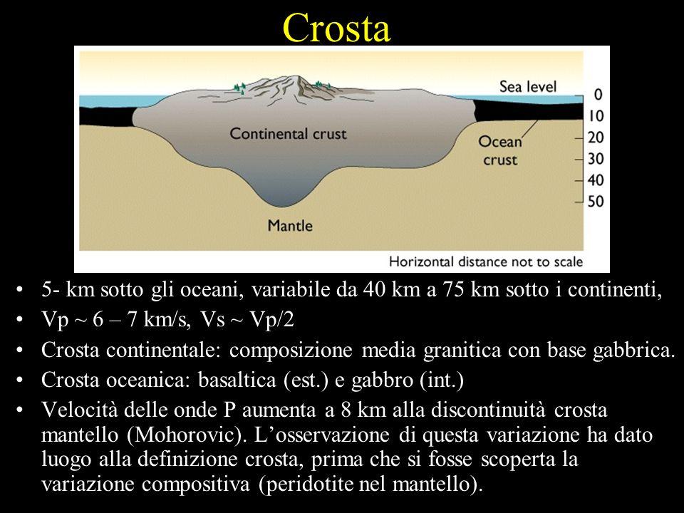 Crosta 5- km sotto gli oceani, variabile da 40 km a 75 km sotto i continenti, Vp ~ 6 – 7 km/s, Vs ~ Vp/2 Crosta continentale: composizione media grani