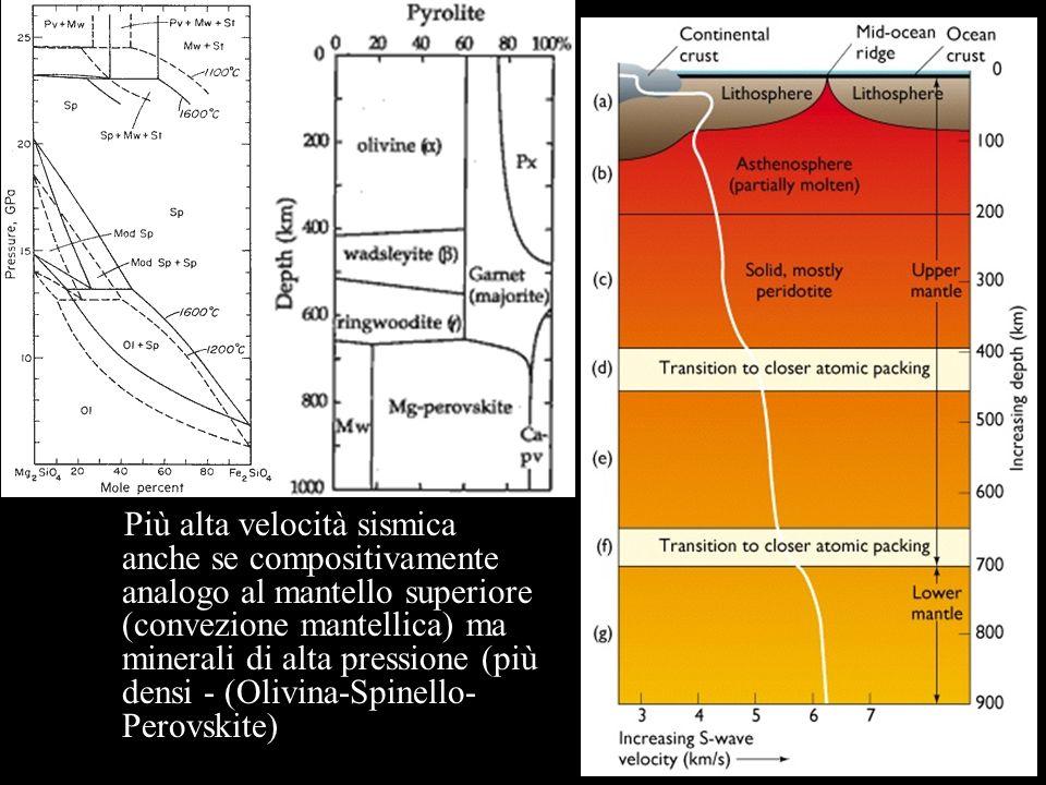 Mantello Consiste di peridotite, cioè una roccia composta da olivina e pyrosseni. Divisione: - Mantello superiore: Include la litosfera (placche) e la
