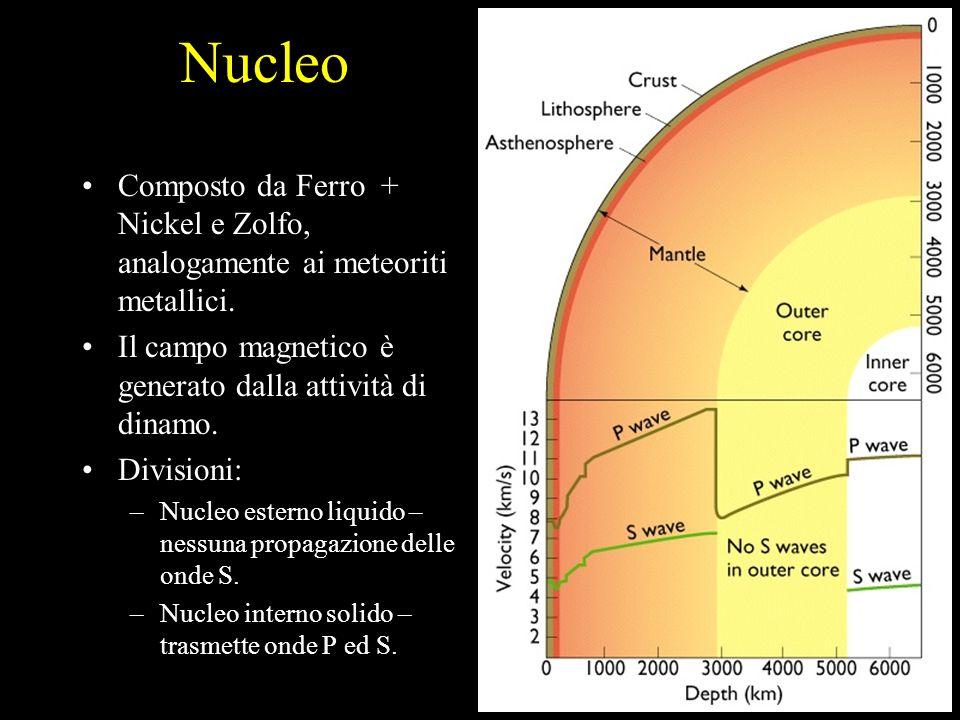 Nucleo Composto da Ferro + Nickel e Zolfo, analogamente ai meteoriti metallici. Il campo magnetico è generato dalla attività di dinamo. Divisioni: –Nu