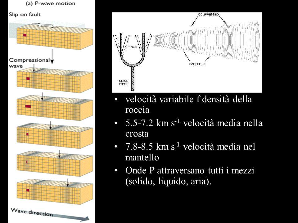 Onde compressive (simili ad onde acustiche). velocità variabile f densità della roccia 5.5-7.2 km s -1 velocità media nella crosta 7.8-8.5 km s -1 vel