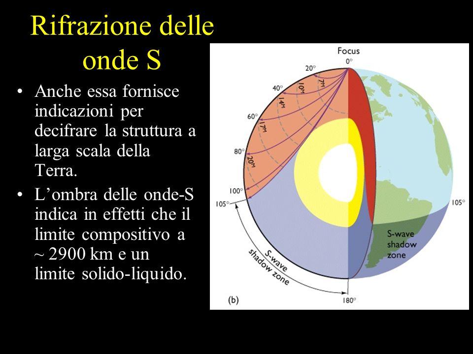Rifrazione delle onde S Anche essa fornisce indicazioni per decifrare la struttura a larga scala della Terra. Lombra delle onde-S indica in effetti ch