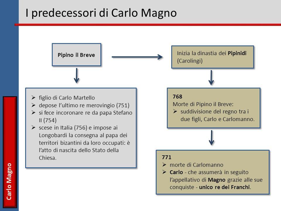 Carlo Magno I predecessori di Carlo Magno 768 Morte di Pipino il Breve: suddivisione del regno tra i due figli, Carlo e Carlomanno. 768 Morte di Pipin
