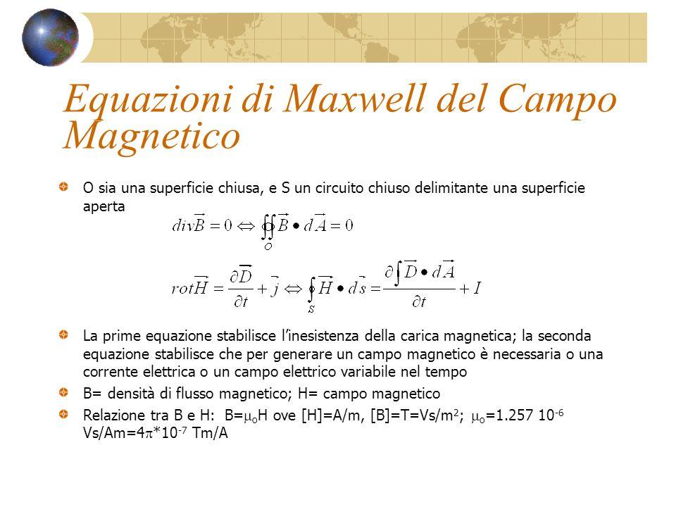 Equazioni di Maxwell del Campo Magnetico O sia una superficie chiusa, e S un circuito chiuso delimitante una superficie aperta La prime equazione stab