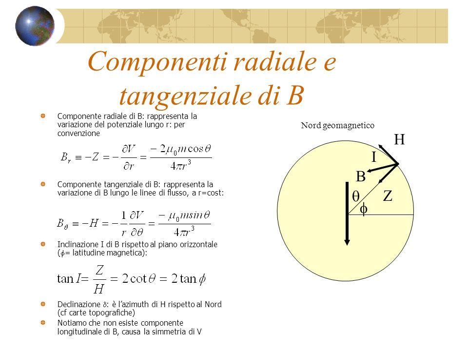 Componenti radiale e tangenziale di B Componente radiale di B: rappresenta la variazione del potenziale lungo r: per convenzione Componente tangenzial