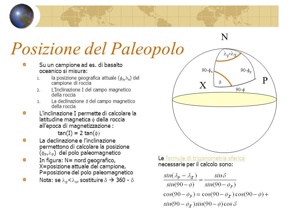 Posizione del Paleopolo Su un campione ad es. di basalto oceanico si misura: 1. la posizione geografica attuale ( x, x ) del campione di roccia 2. LIn