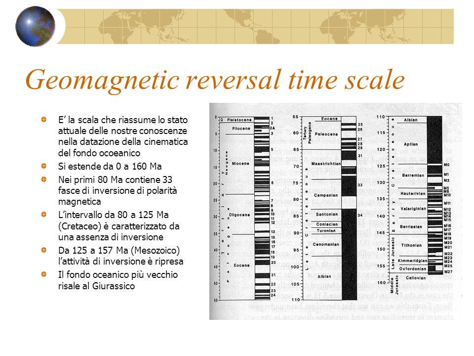 Geomagnetic reversal time scale E la scala che riassume lo stato attuale delle nostre conoscenze nella datazione della cinematica del fondo ocoeanico