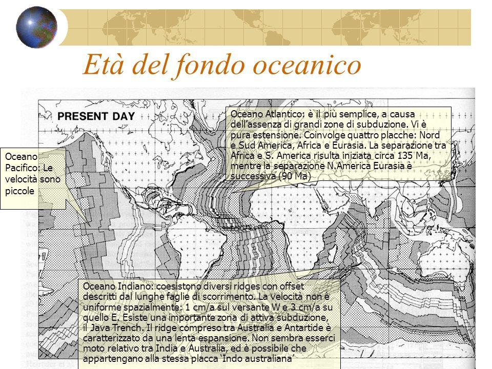 Età del fondo oceanico Proiezione Mercatore (chiaro = recente) Oceano Atlantico: è il più semplice, a causa dellassenza di grandi zone di subduzione.