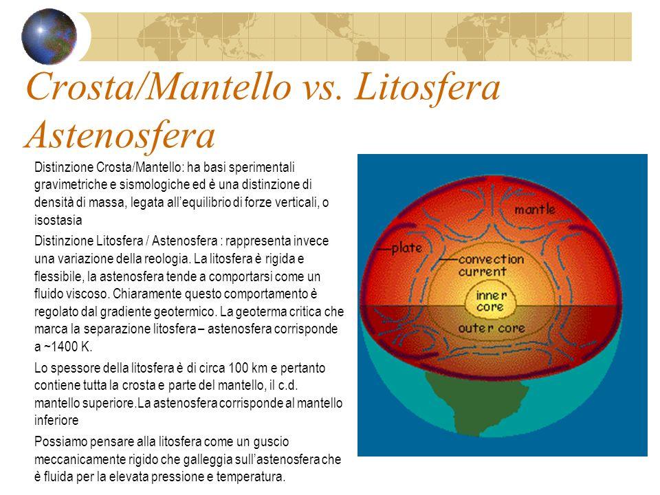 Crosta/Mantello vs. Litosfera Astenosfera Distinzione Crosta/Mantello: ha basi sperimentali gravimetriche e sismologiche ed è una distinzione di densi