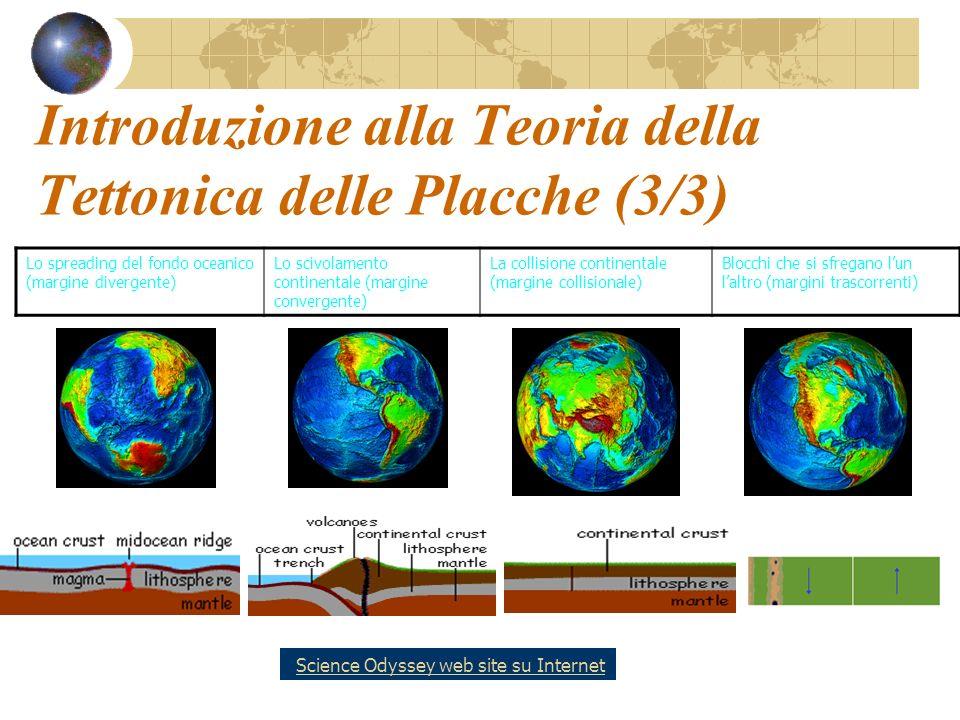 Introduzione alla Teoria della Tettonica delle Placche (3/3) Science Odyssey web site su Internet Lo spreading del fondo oceanico (margine divergente)