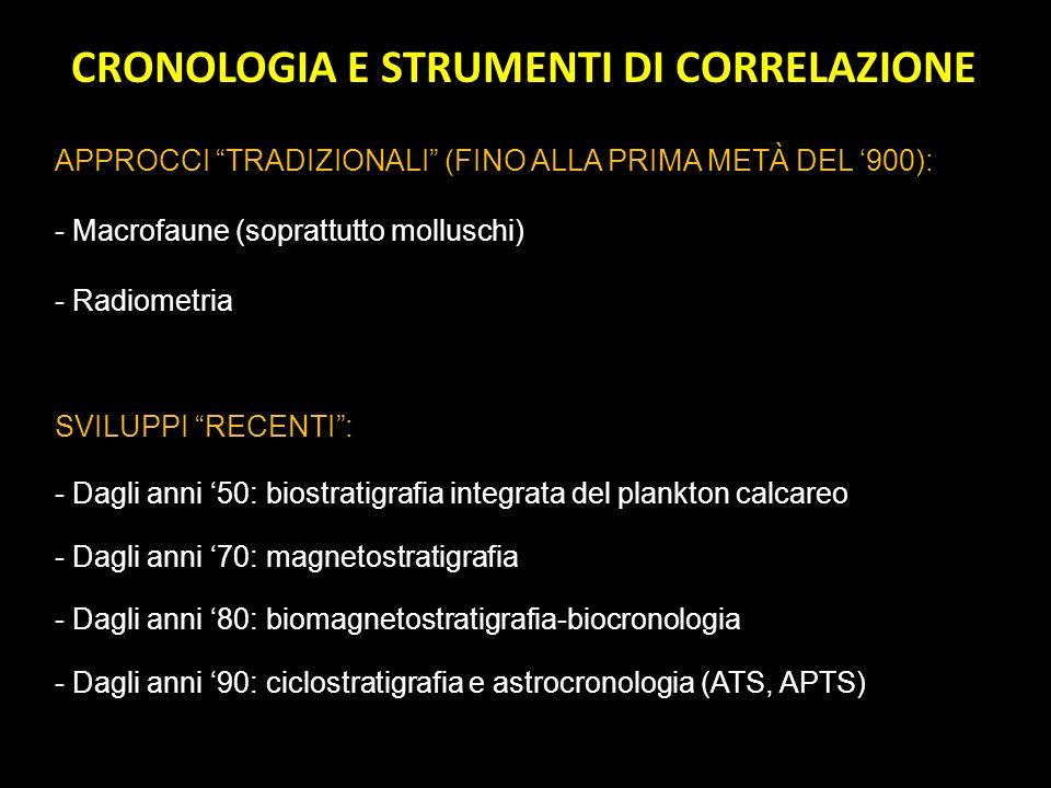 APPROCCI TRADIZIONALI (FINO ALLA PRIMA METÀ DEL 900): - Macrofaune (soprattutto molluschi) - Radiometria SVILUPPI RECENTI: - Dagli anni 50: biostratig