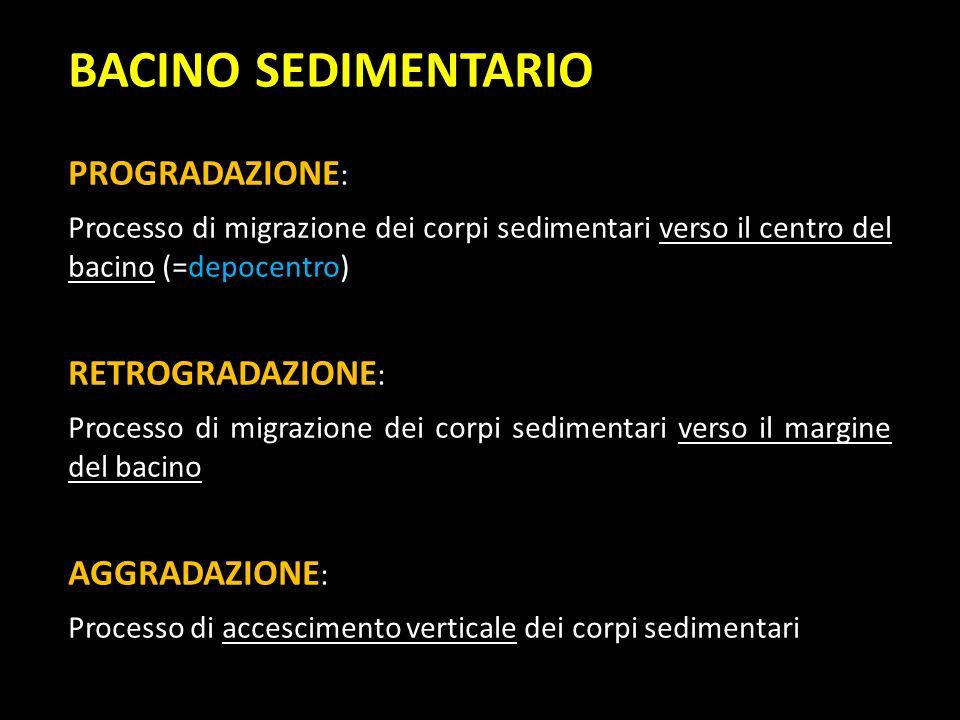 BACINO SEDIMENTARIO PROGRADAZIONE : Processo di migrazione dei corpi sedimentari verso il centro del bacino (=depocentro) RETROGRADAZIONE : Processo d