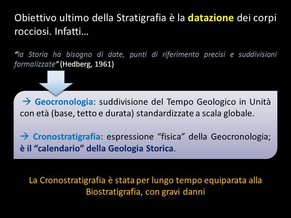 Obiettivo ultimo della Stratigrafia è la datazione dei corpi rocciosi. Infatti… la Storia ha bisogno di date, punti di riferimento precisi e suddivisi