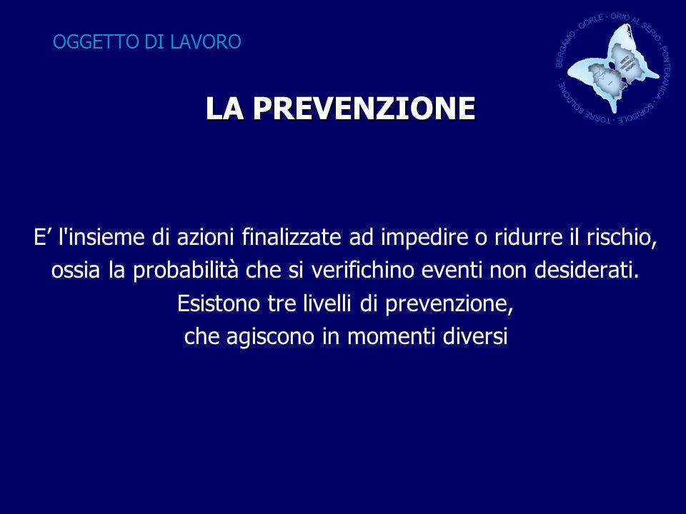 LA PREVENZIONE OGGETTO DI LAVORO LA PREVENZIONE E l insieme di azioni finalizzate ad impedire o ridurre il rischio, ossia la probabilità che si verifichino eventi non desiderati.