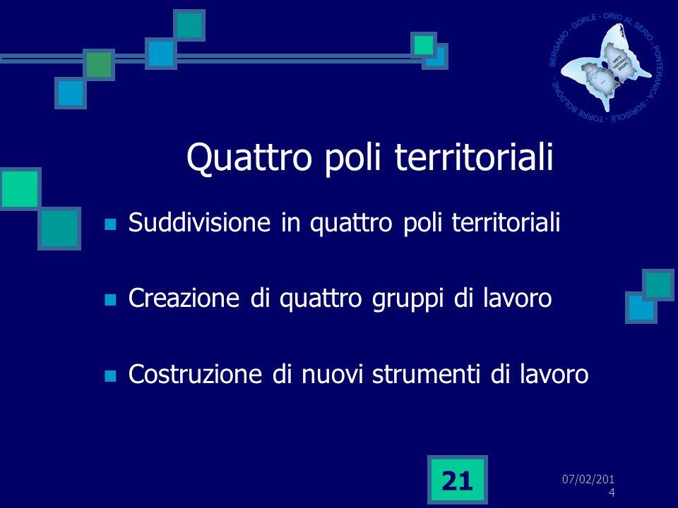 07/02/2014 21 Quattro poli territoriali Suddivisione in quattro poli territoriali Creazione di quattro gruppi di lavoro Costruzione di nuovi strumenti di lavoro
