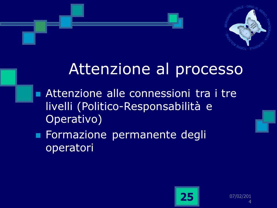 07/02/2014 25 Attenzione al processo Attenzione alle connessioni tra i tre livelli (Politico-Responsabilità e Operativo) Formazione permanente degli operatori