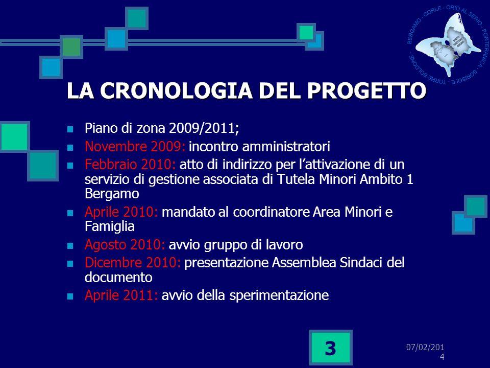 07/02/2014 4 IL GRUPPO DI LAVORO Composizione Composizione: Ambito (P.