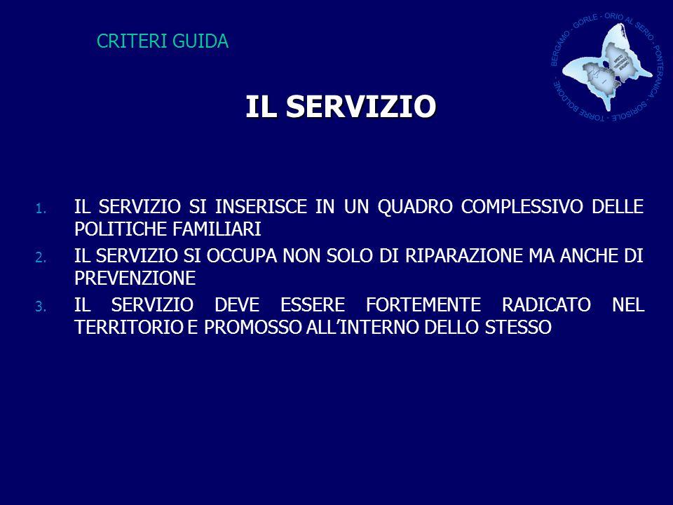 IL SERVIZIO CRITERI GUIDA IL SERVIZIO 1.