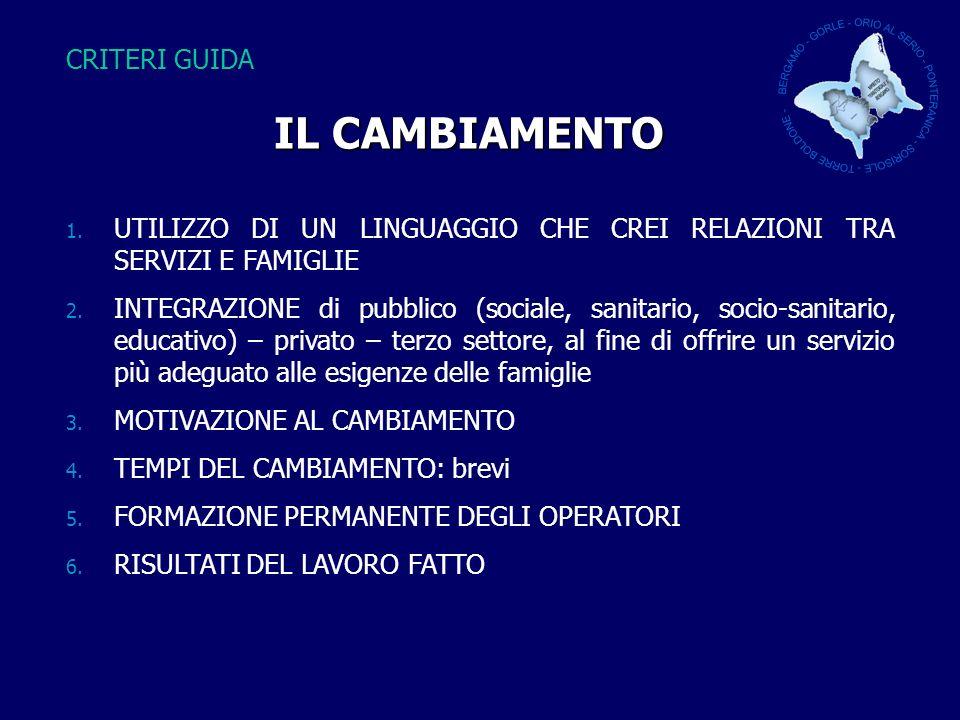 IL CAMBIAMENTO CRITERI GUIDA IL CAMBIAMENTO 1.