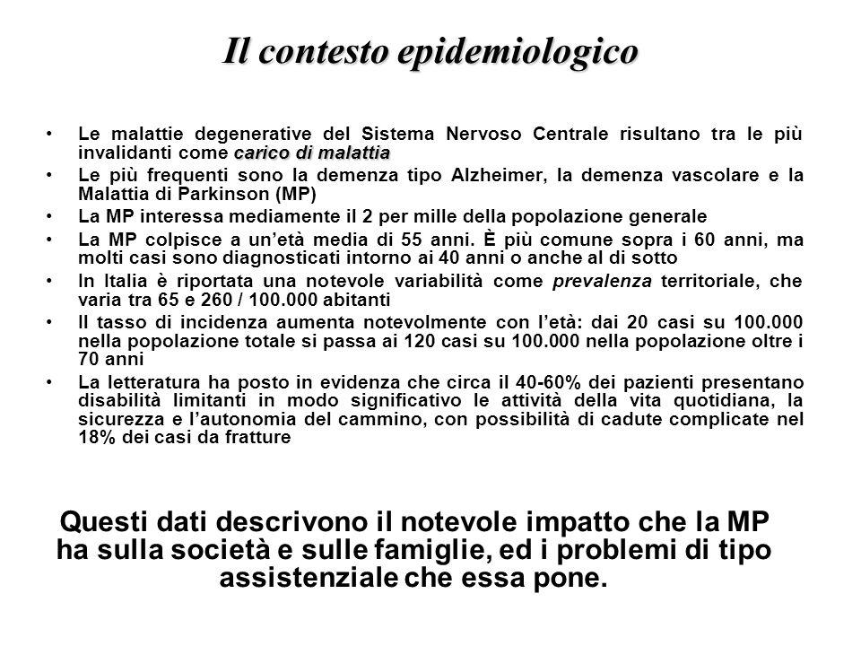 Il contesto epidemiologico carico di malattiaLe malattie degenerative del Sistema Nervoso Centrale risultano tra le più invalidanti come carico di mal