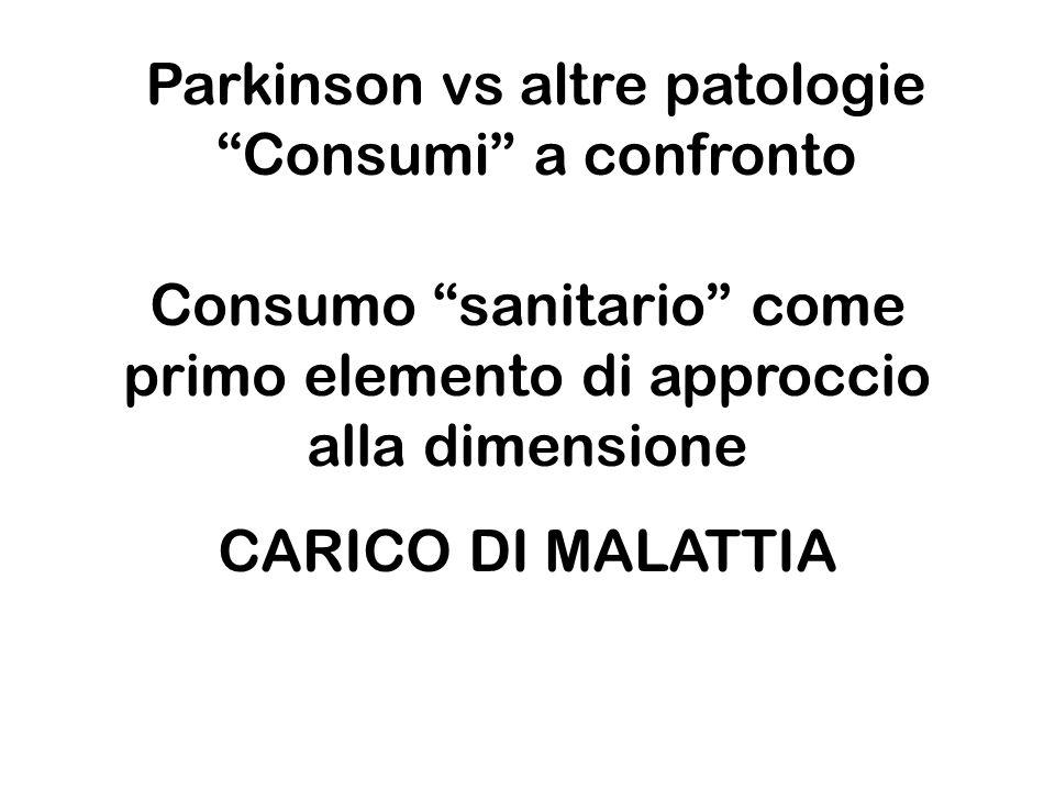 Parkinson vs altre patologie Consumi a confronto Consumo sanitario come primo elemento di approccio alla dimensione CARICO DI MALATTIA