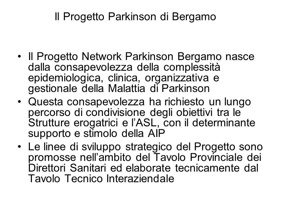 Il Progetto Network Parkinson Bergamo nasce dalla consapevolezza della complessità epidemiologica, clinica, organizzativa e gestionale della Malattia