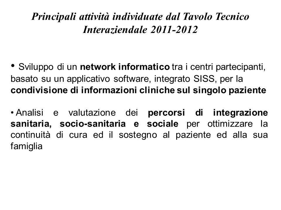Sviluppo di un network informatico tra i centri partecipanti, basato su un applicativo software, integrato SISS, per la condivisione di informazioni c