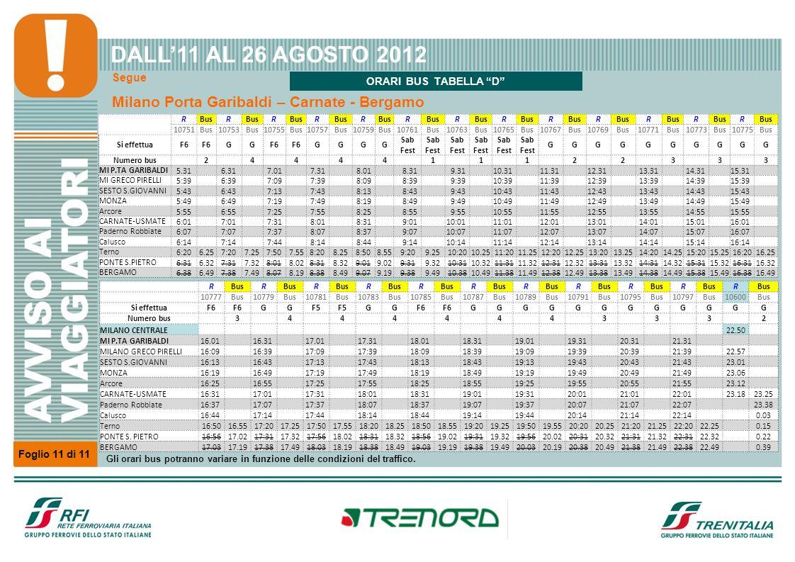 Segue Foglio 11 di 11 Milano Porta Garibaldi – Carnate - Bergamo DALL11 AL 26 AGOSTO 2012 RBusR R R R R R R R R R R R 10751Bus10753Bus10755Bus10757Bus
