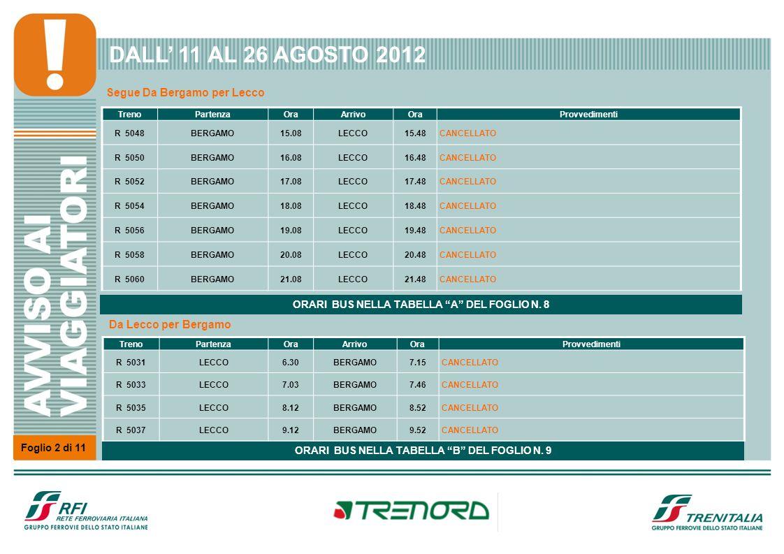 Foglio 2 di 11 Segue Da Bergamo per Lecco TrenoPartenzaOraArrivoOraProvvedimenti R 5048BERGAMO15.08LECCO15.48CANCELLATO R 5050BERGAMO16.08LECCO16.48CA