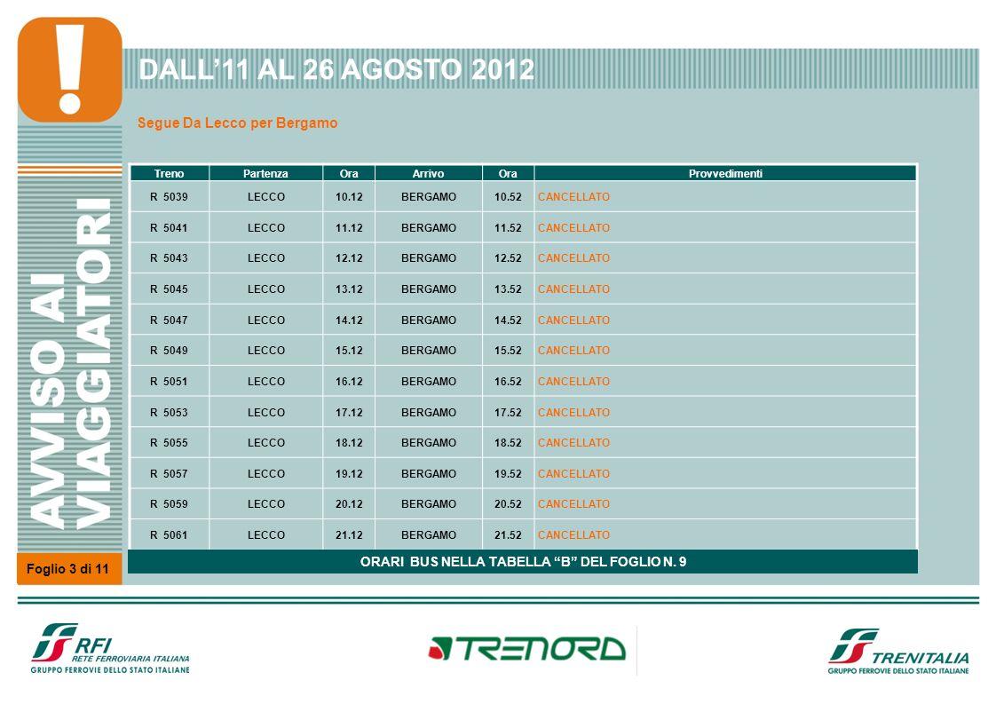 Foglio 3 di 11 Segue Da Lecco per Bergamo TrenoPartenzaOraArrivoOraProvvedimenti R 5039LECCO10.12BERGAMO10.52CANCELLATO R 5041LECCO11.12BERGAMO11.52CA