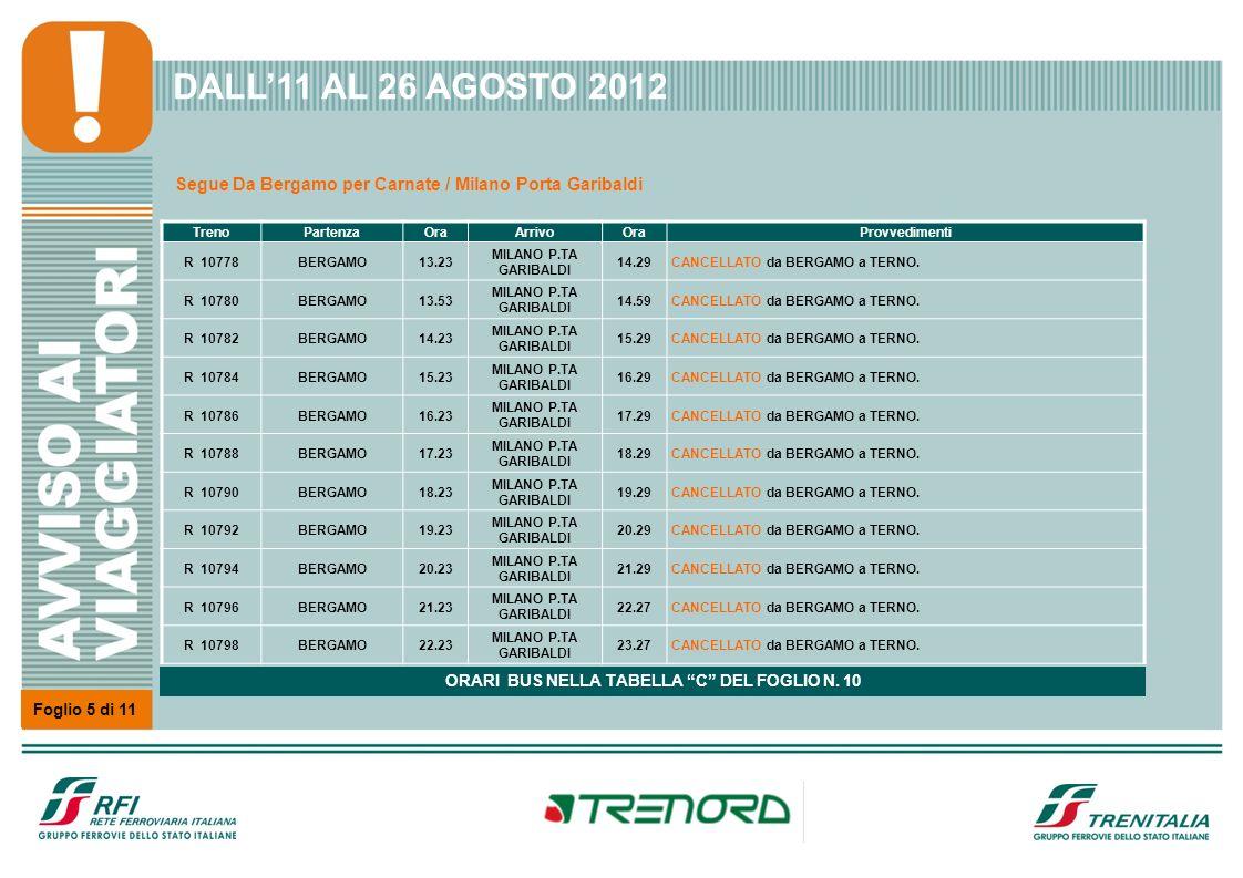 Foglio 5 di 11 Segue Da Bergamo per Carnate / Milano Porta Garibaldi TrenoPartenzaOraArrivoOraProvvedimenti R 10778BERGAMO13.23 MILANO P.TA GARIBALDI
