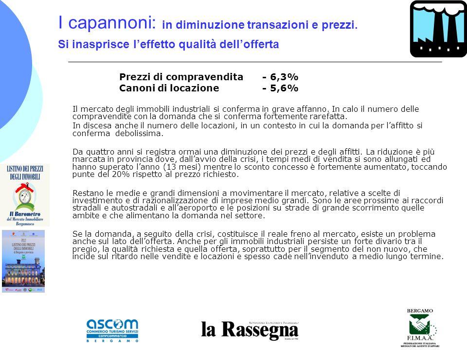 I capannoni: in diminuzione transazioni e prezzi. Si inasprisce leffetto qualità dellofferta Prezzi di compravendita - 6,3% Canoni di locazione - 5,6%