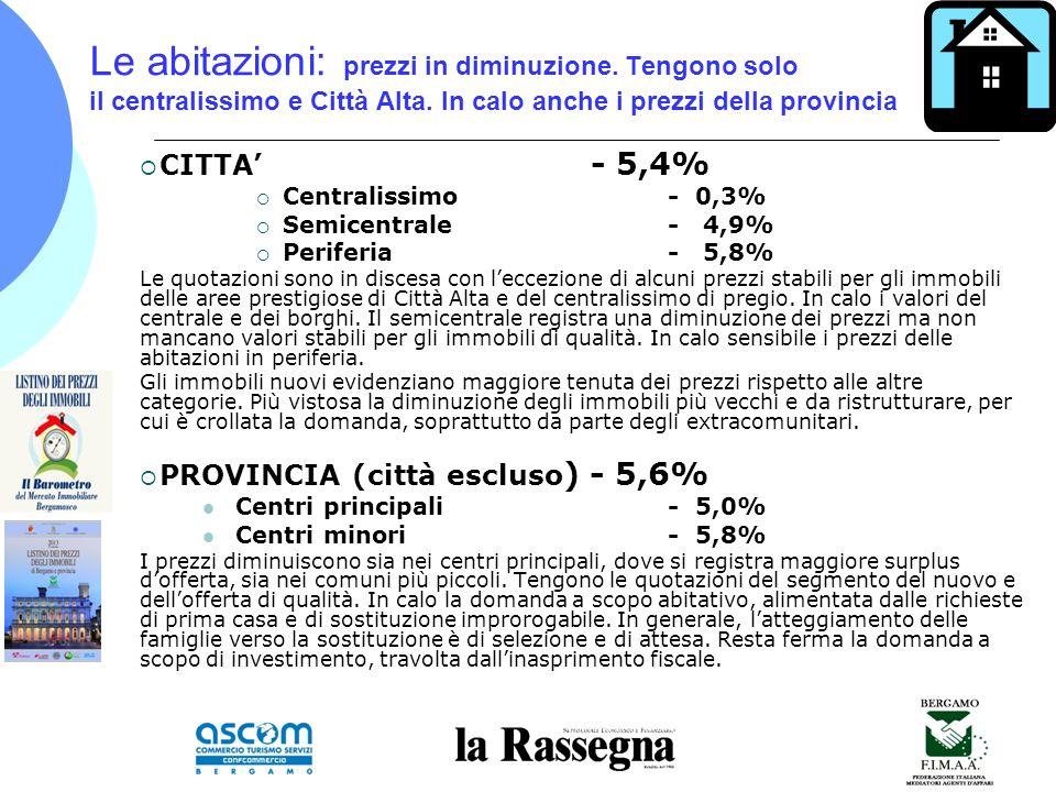 Le abitazioni: prezzi in diminuzione. Tengono solo il centralissimo e Città Alta. In calo anche i prezzi della provincia CITTA - 5,4% Centralissimo -